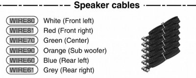 SPEAKER Cable,Assembly